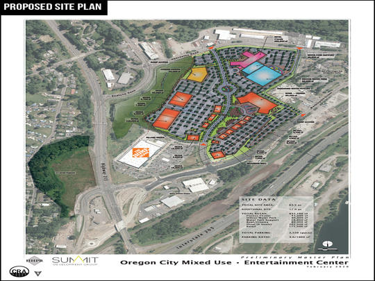Oregon City Entertainment/Retail Development